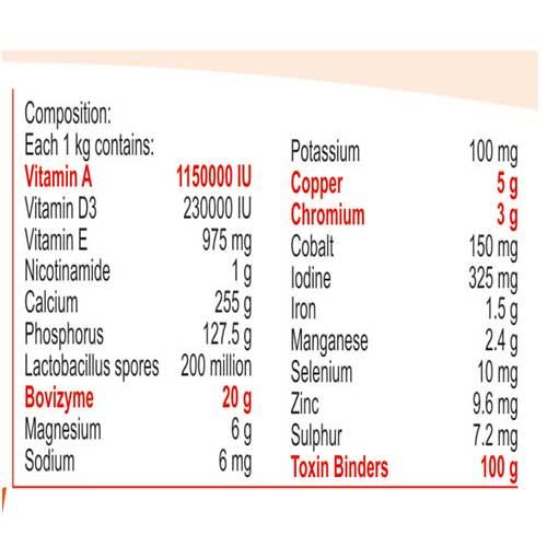 Shaktimin gold feed supplement